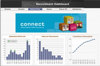 Employee Referral Program Dashboard