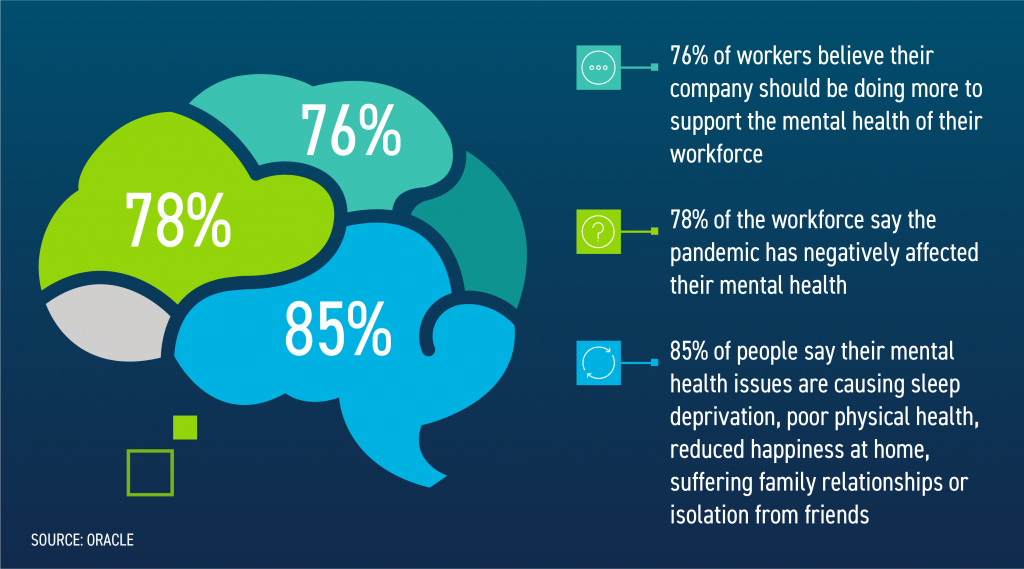 Statistics on mental health in the workplace