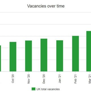One million vacancies & an imminent 'tech-xodus'.What's keeping you up at night?